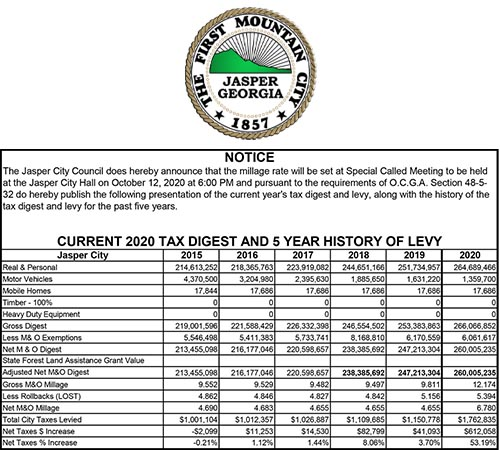 City of Jasper Notice of Tax Increase