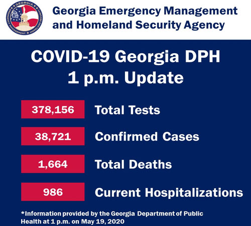 Georgia Marks Lowest COVID-19 Positive Hospitalizations Since Early April