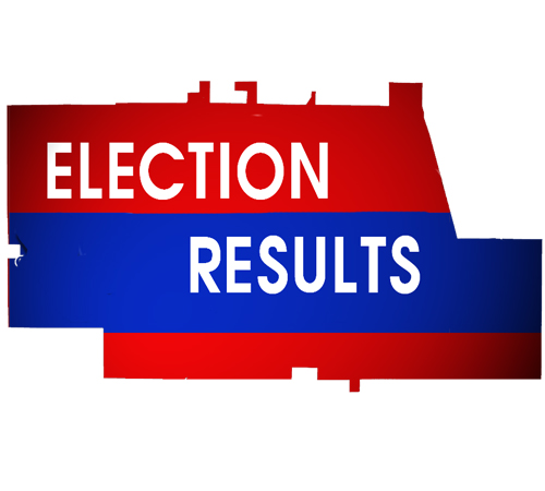 Election Results Certified; Audit Upholds Result of Presidential Race